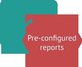 Pre Configured Reports