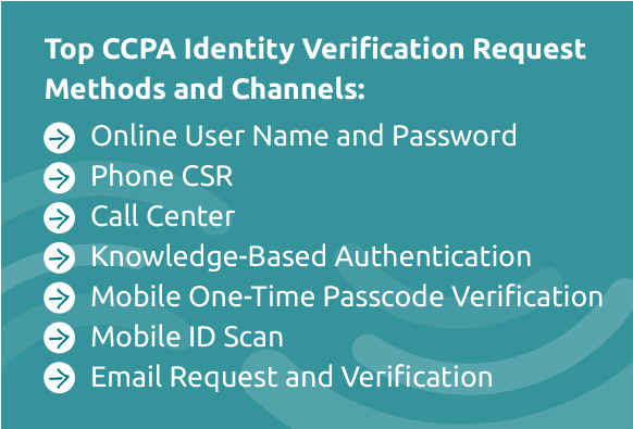 CCPA Customer Identity Verification Request Methods