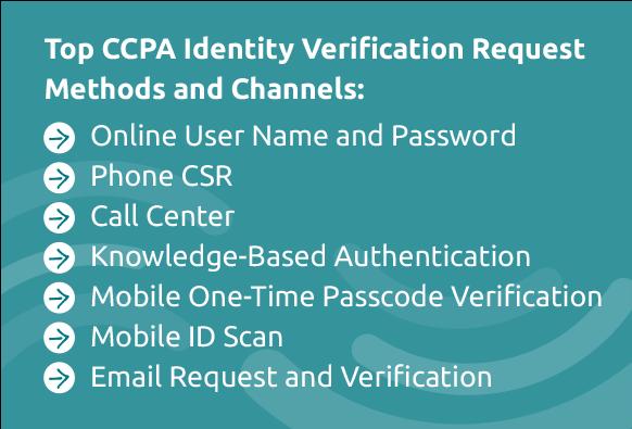 CCPA Customer Identity Verification Request Methods