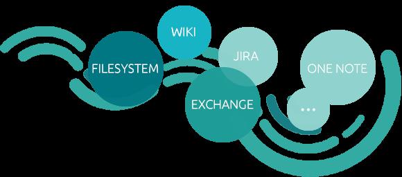 api_systems