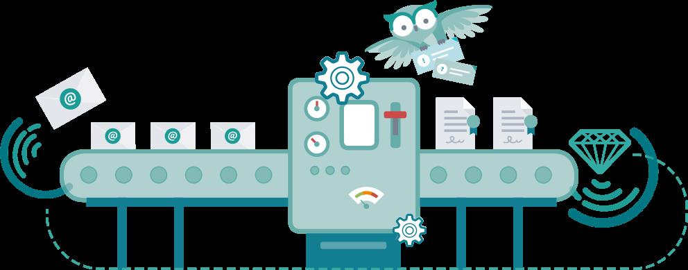 Workflows automatisieren dank KI